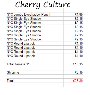 cherryculturecheckout